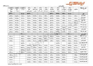 لیست قیمت جدید ایران الکتریک ارس برلیان 1400