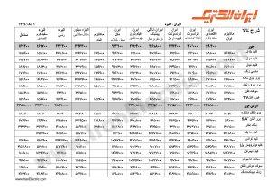 لیست قیمت جدید ایران الکتریک الیزه ایران 1400